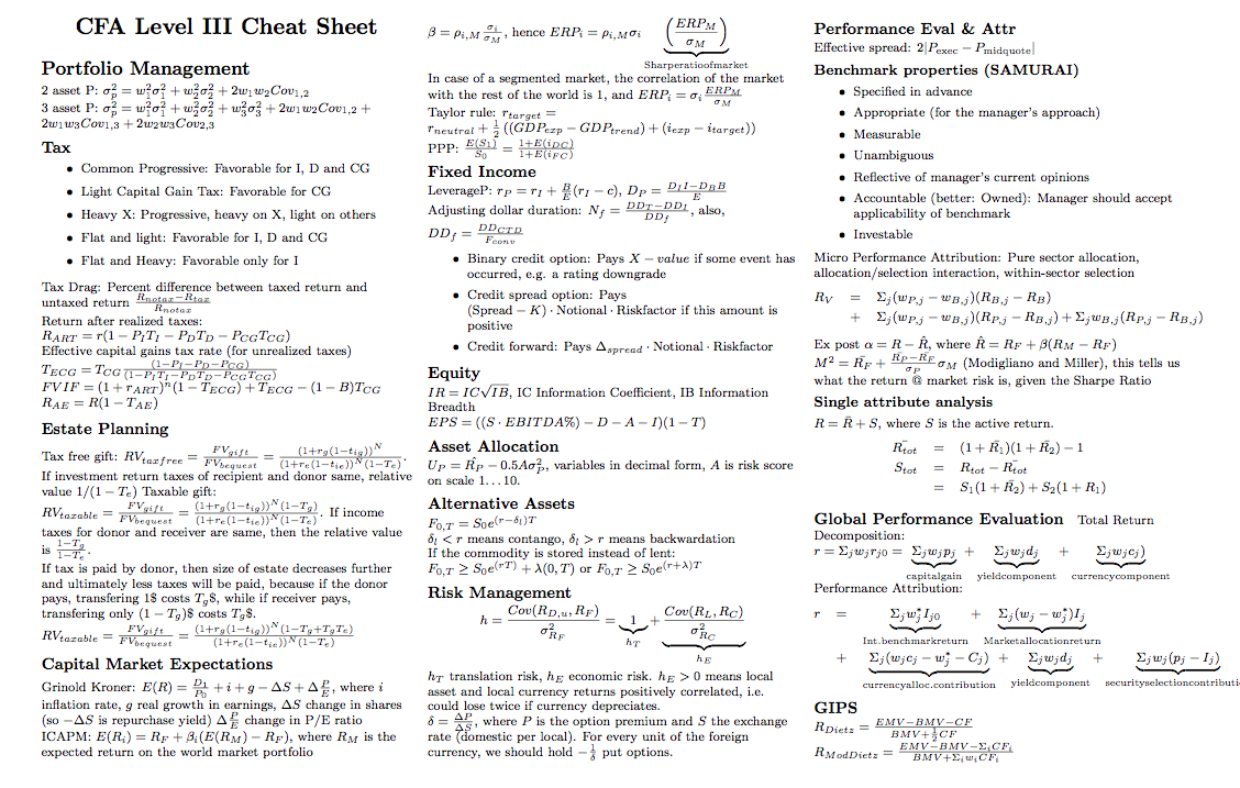 cfa level 3 formula sheet pdf